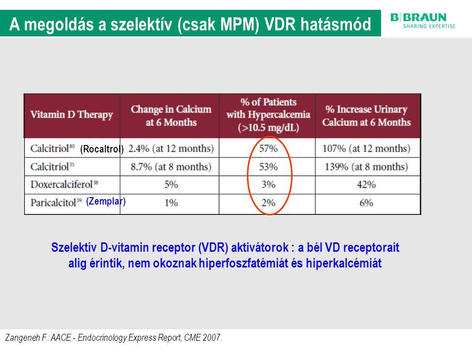 sl | Page13 Zangeneh F.: AACE - Endocrinology Express Report, CME 2007. A megoldás a szelektív (csak MPM) VDR hatásmód Szelektív D-vitamin receptor (V