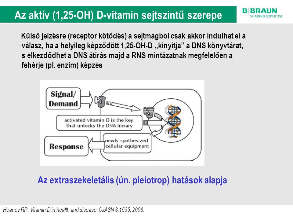 sl | Page4 Az aktív (1,25-OH) D-vitamin sejtszintű szerepe Külső jelzésre (receptor kötődés) a sejtmagból csak akkor indulhat el a válasz, ha a helyil