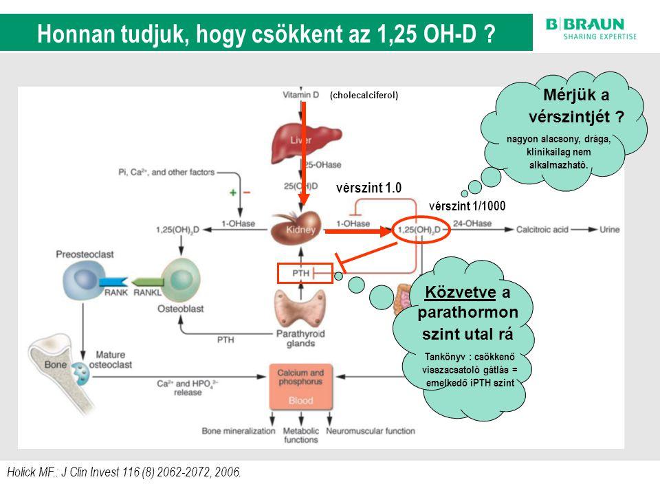 sl | Page5 Holick MF.: J Clin Invest 116 (8) 2062-2072, 2006. A D-vitamin anyagcsere szab á lyoz á si k ö rei (cholecalciferol) vérszint 1/1000 vérszi