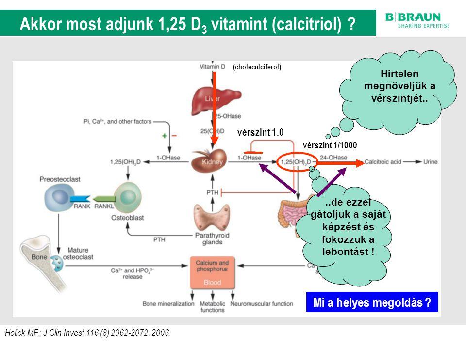 sl | Page8 Holick MF.: J Clin Invest 116 (8) 2062-2072, 2006. A D-vitamin anyagcsere szab á lyoz á si k ö rei (cholecalciferol) vérszint 1/1000 vérszi