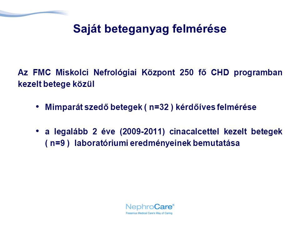 Saját beteganyag felmérése Az FMC Miskolci Nefrológiai Központ 250 fő CHD programban kezelt betege közül Mimparát szedő betegek ( n=32 ) kérdőíves fel