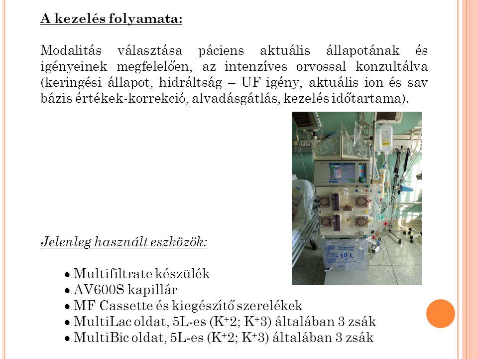 A kezelés folyamata: Modalitás választása páciens aktuális állapotának és igényeinek megfelelően, az intenzíves orvossal konzultálva (keringési állapo