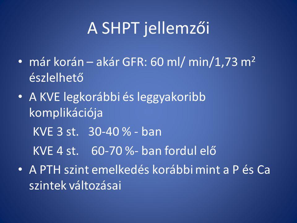A SHPT jellemzői már korán – akár GFR: 60 ml/ min/1,73 m 2 észlelhető A KVE legkorábbi és leggyakoribb komplikációja KVE 3 st. 30-40 % - ban KVE 4 st.