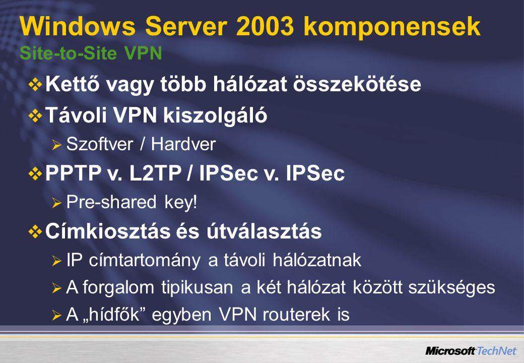 Windows Server 2003 komponensek Site-to-Site VPN  Kettő vagy több hálózat összekötése  Távoli VPN kiszolgáló  Szoftver / Hardver  PPTP v.