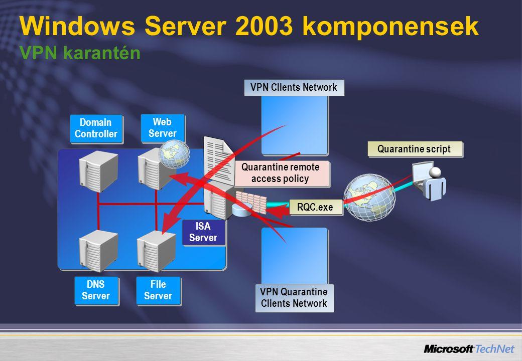 ISA Server DNS Server Web Server Domain Controller File Server Quarantine script VPN Quarantine Clients Network VPN Clients Network RQC.exe Quarantine remote access policy Windows Server 2003 komponensek VPN karantén