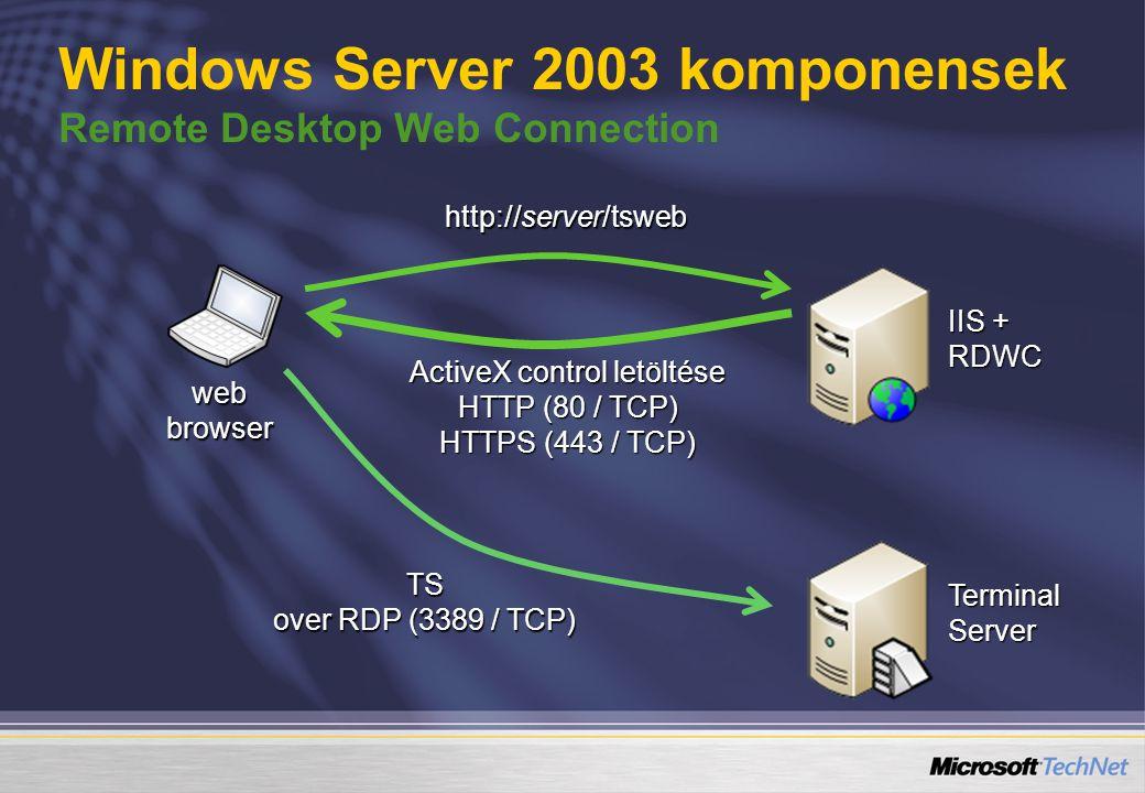 web browser IIS + RDWC Terminal Server http://server/tsweb ActiveX control letöltése HTTP (80 / TCP) HTTPS (443 / TCP) TS over RDP (3389 / TCP) Windows Server 2003 komponensek Remote Desktop Web Connection