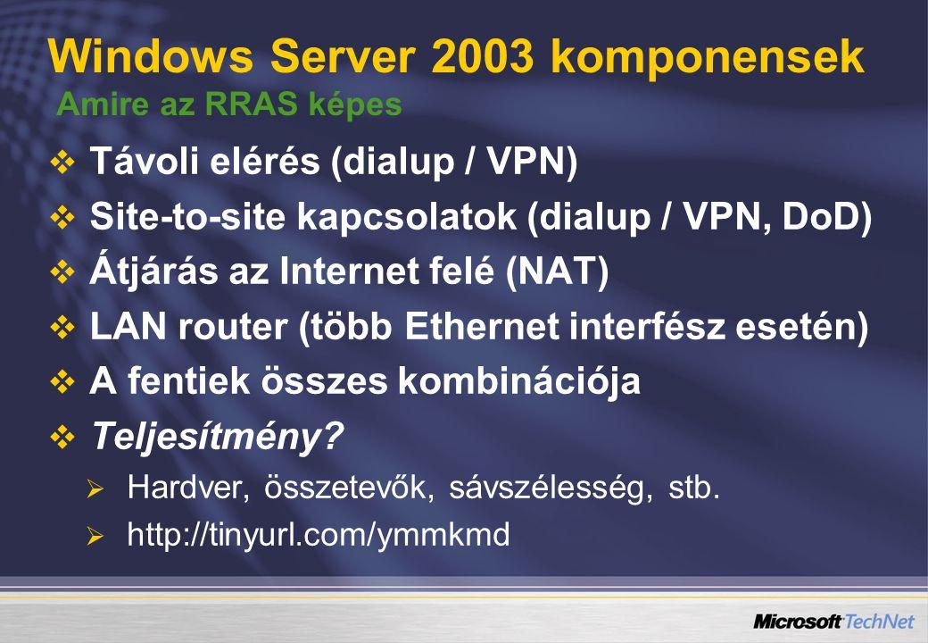 Windows Server 2003 komponensek Amire az RRAS képes   Távoli elérés (dialup / VPN)   Site-to-site kapcsolatok (dialup / VPN, DoD)   Átjárás az Internet felé (NAT)   LAN router (több Ethernet interfész esetén)   A fentiek összes kombinációja   Teljesítmény.