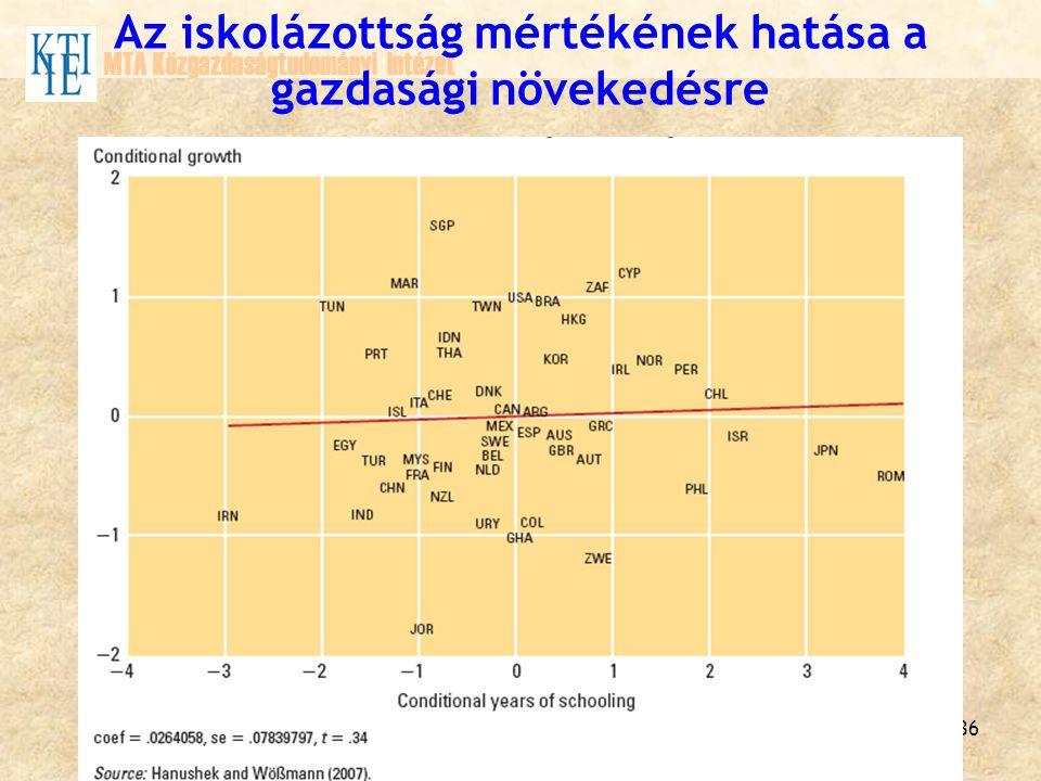 36 MTA Közgazdaságtudományi Intézet Az iskolázottság mértékének hatása a gazdasági növekedésre