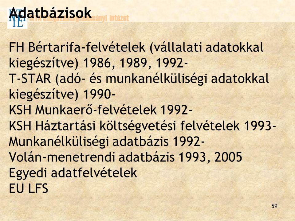 59 MTA Közgazdaságtudományi Intézet Adatbázisok FH Bértarifa-felvételek (vállalati adatokkal kiegészítve) 1986, 1989, 1992- T-STAR (adó- és munkanélkü