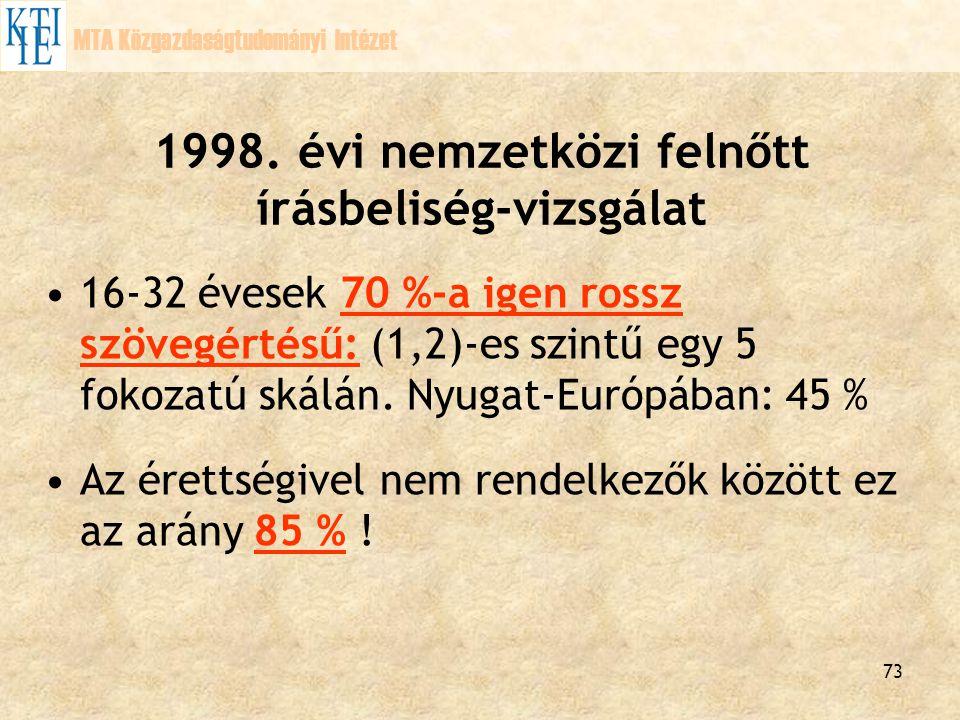 73 1998. évi nemzetközi felnőtt írásbeliség-vizsgálat 16-32 évesek 70 %-a igen rossz szövegértésű: (1,2)-es szintű egy 5 fokozatú skálán. Nyugat-Európ