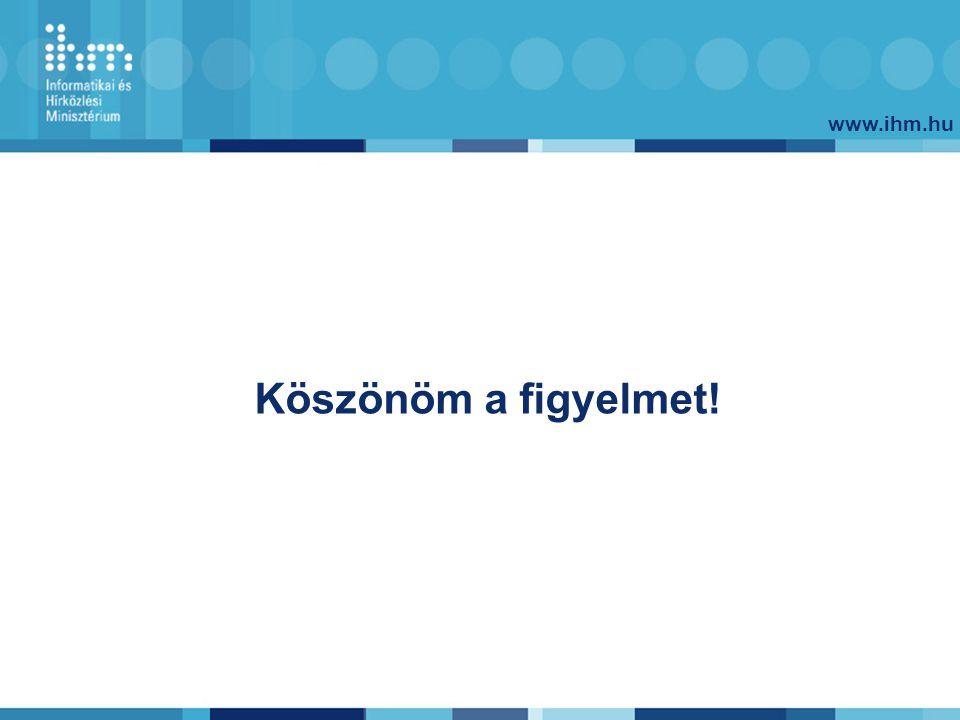 www.ihm.hu Köszönöm a figyelmet!