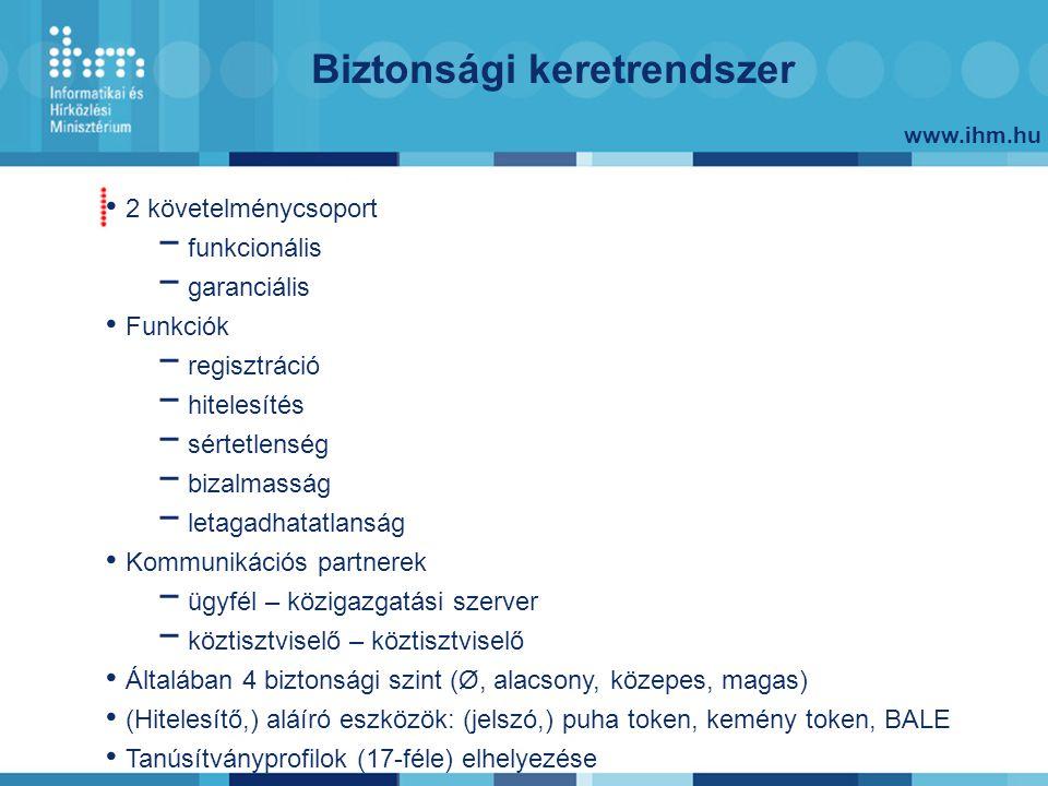 www.ihm.hu Biztonsági keretrendszer 2 követelménycsoport − funkcionális − garanciális Funkciók − regisztráció − hitelesítés − sértetlenség − bizalmass