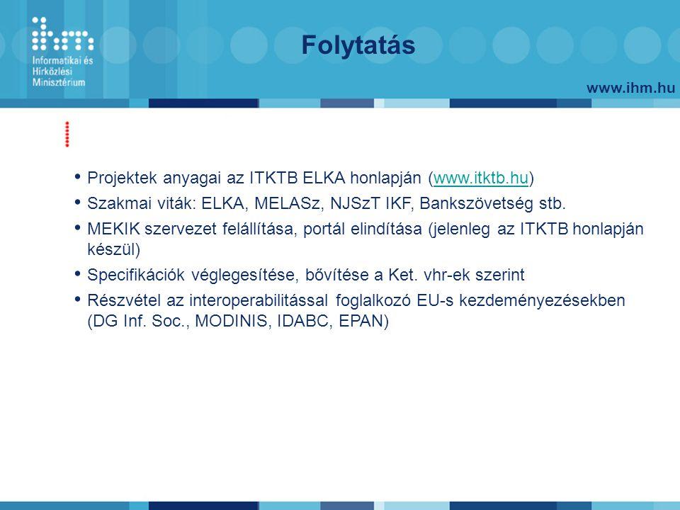 www.ihm.hu Folytatás Projektek anyagai az ITKTB ELKA honlapján (www.itktb.hu)www.itktb.hu Szakmai viták: ELKA, MELASz, NJSzT IKF, Bankszövetség stb. M