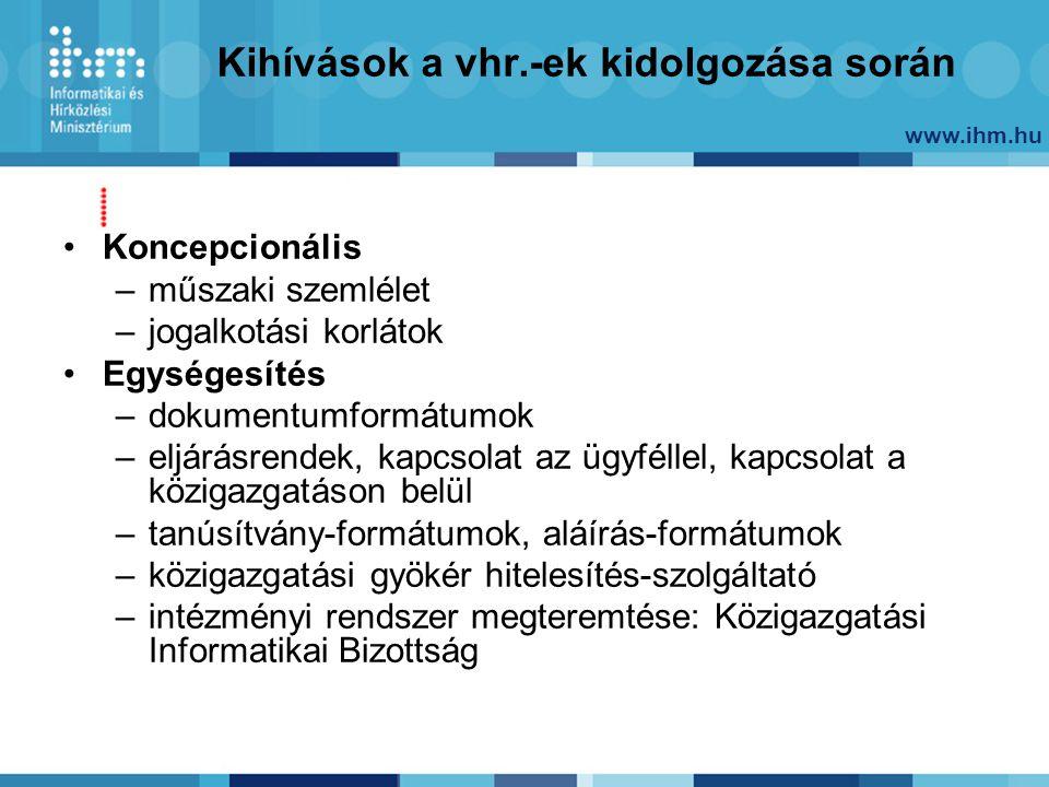 www.ihm.hu Kihívások a vhr.-ek kidolgozása során Koncepcionális –műszaki szemlélet –jogalkotási korlátok Egységesítés –dokumentumformátumok –eljárásre