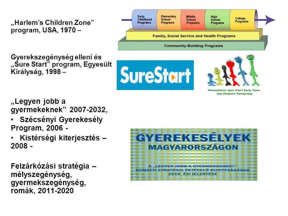 """""""Harlem's Children Zone program, USA, 1970 – Gyerekszegénység elleni és """"Sure Start program, Egyesült Királyság, 1998 – """"Legyen jobb a gyermekeknek 2007-2032, Szécsényi Gyerekesély Program, 2006 - Kistérségi kiterjesztés – 2008 - Felzárkózási stratégia – mélyszegénység, gyermekszegénység, romák, 2011-2020"""