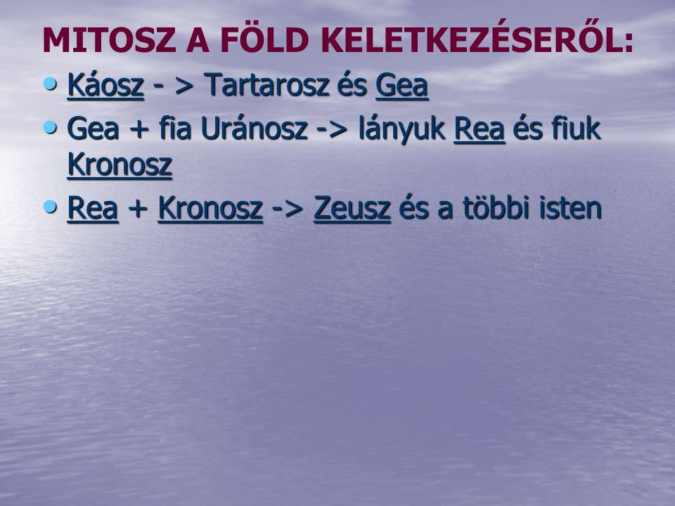 MITOSZ A FÖLD KELETKEZÉSERŐL: Káosz - > Tartarosz és Gea Káosz - > Tartarosz és Gea Gea + fia Uránosz -> lányuk Rea és fiuk Kronosz Gea + fia Uránosz -> lányuk Rea és fiuk Kronosz Rea + Kronosz -> Zeusz és a többi isten Rea + Kronosz -> Zeusz és a többi isten