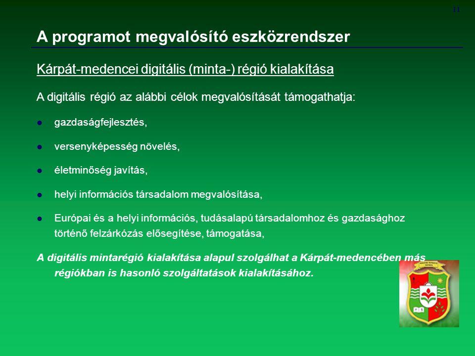 11 A programot megvalósító eszközrendszer Kárpát-medencei digitális (minta-) régió kialakítása A digitális régió az alábbi célok megvalósítását támoga