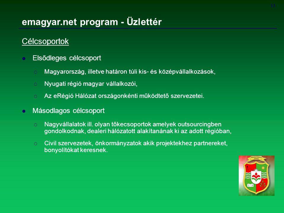 13 emagyar.net program - Üzlettér Célcsoportok Elsődleges célcsoport  Magyarország, illetve határon túli kis- és középvállalkozások,  Nyugati régió magyar vállalkozói,  Az eRégió Hálózat országonkénti működtető szervezetei.
