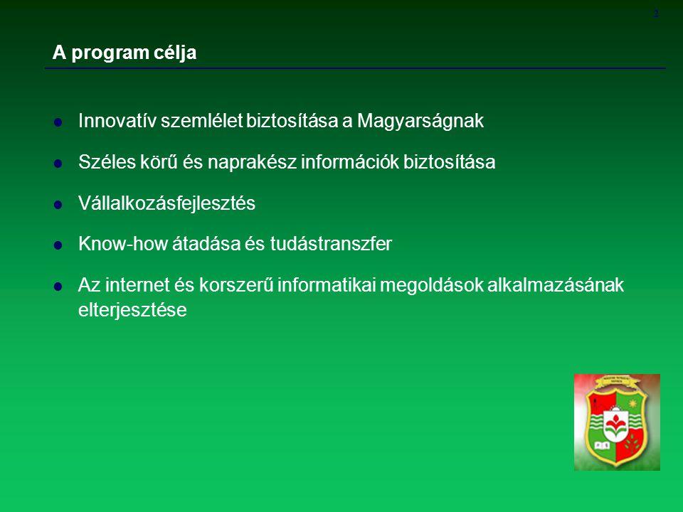 2 A program célja Innovatív szemlélet biztosítása a Magyarságnak Széles körű és naprakész információk biztosítása Vállalkozásfejlesztés Know-how átadása és tudástranszfer Az internet és korszerű informatikai megoldások alkalmazásának elterjesztése