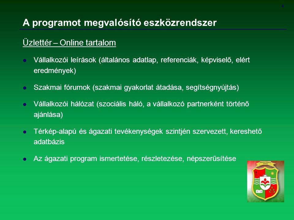 4 A programot megvalósító eszközrendszer Üzlettér – Online tartalom Vállalkozói leírások (általános adatlap, referenciák, képviselő, elért eredmények) Szakmai fórumok (szakmai gyakorlat átadása, segítségnyújtás) Vállalkozói hálózat (szociális háló, a vállalkozó partnerként történő ajánlása) Térkép-alapú és ágazati tevékenységek szintjén szervezett, kereshető adatbázis Az ágazati program ismertetése, részletezése, népszerűsítése