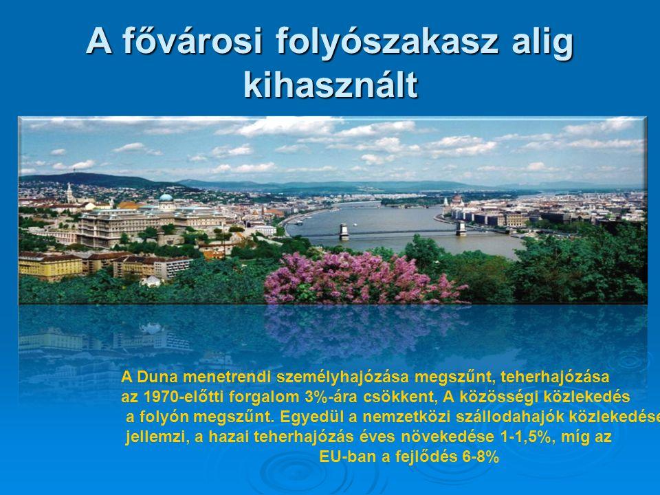 A fővárosi folyószakasz alig kihasznált A Duna menetrendi személyhajózása megszűnt, teherhajózása az 1970-előtti forgalom 3%-ára csökkent, A közösségi