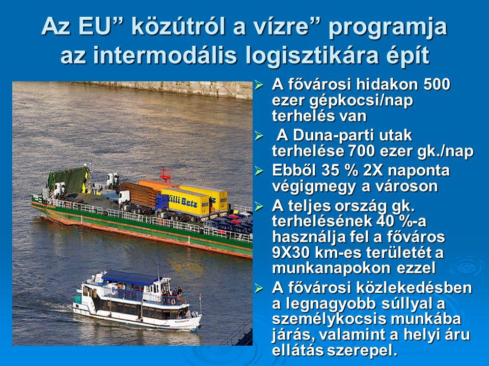 """Az EU"""" közútról a vízre"""" programja az intermodális logisztikára épít  A fővárosi hidakon 500 ezer gépkocsi/nap terhelés van  A Duna-parti utak terhe"""