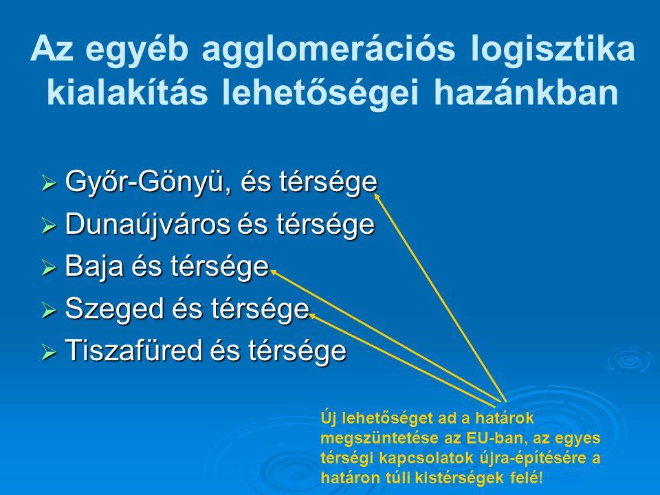 Az egyéb agglomerációs logisztika kialakítás lehetőségei hazánkban  Győr-Gönyü, és térsége  Dunaújváros és térsége  Baja és térsége  Szeged és tér