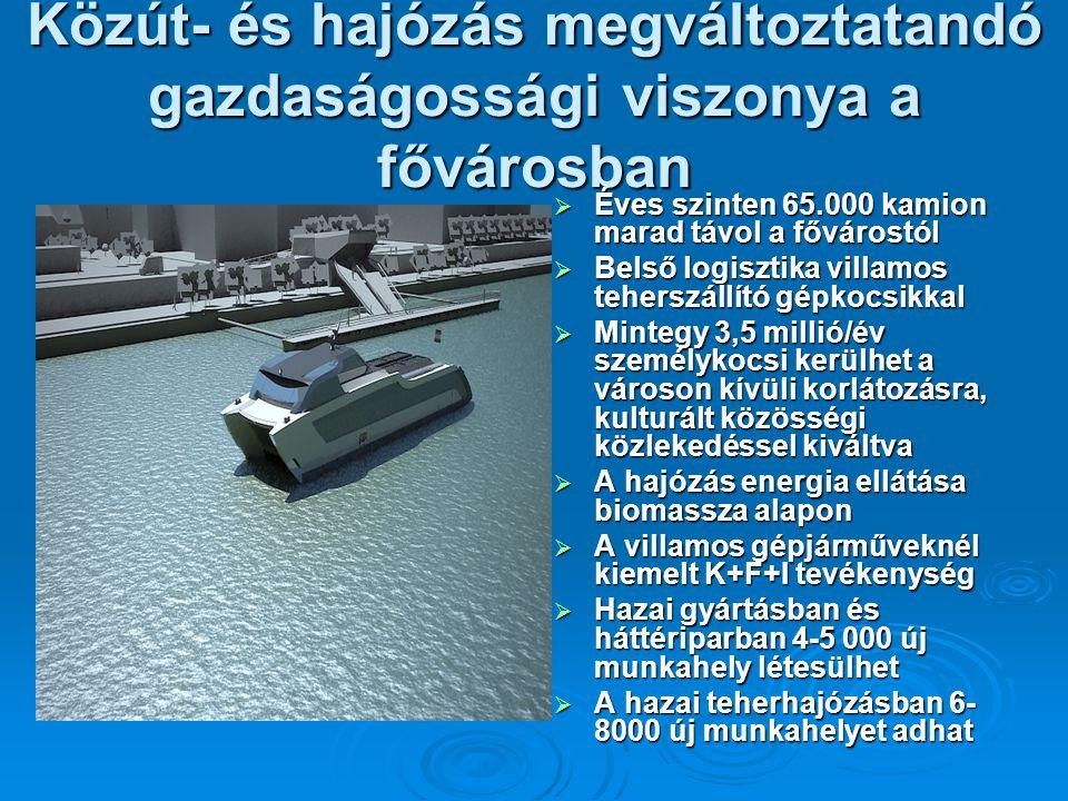 Közút- és hajózás megváltoztatandó gazdaságossági viszonya a fővárosban  Éves szinten 65.000 kamion marad távol a fővárostól  Belső logisztika villa