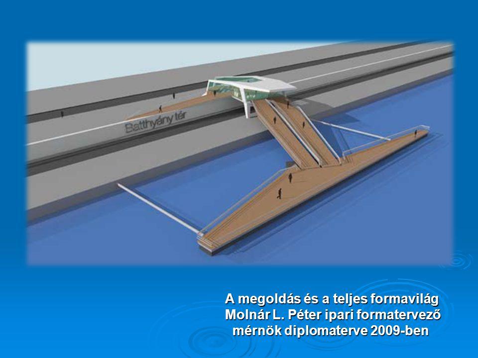 A megoldás és a teljes formavilág Molnár L. Péter ipari formatervező mérnök diplomaterve 2009-ben mérnök diplomaterve 2009-ben