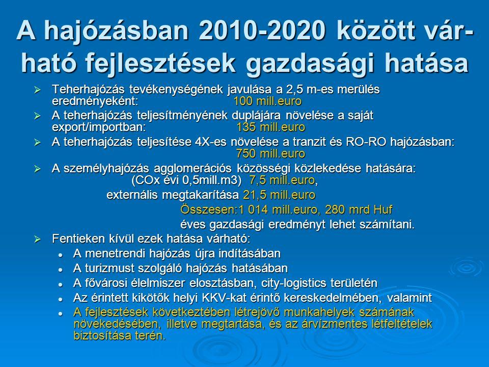 A hajózásban 2010-2020 között vár- ható fejlesztések gazdasági hatása  Teherhajózás tevékenységének javulása a 2,5 m-es merülés eredményeként: 100 mi
