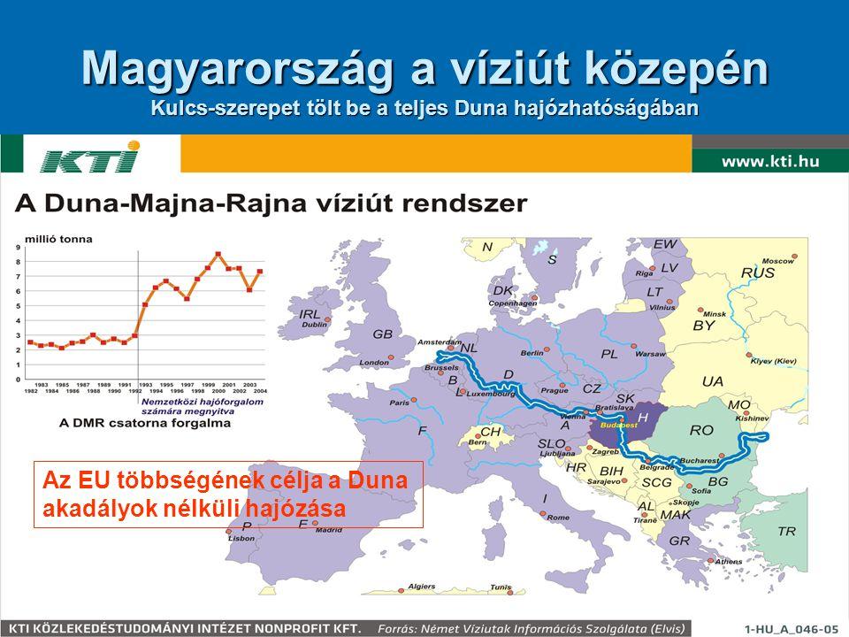 Magyarország a víziút közepén Kulcs-szerepet tölt be a teljes Duna hajózhatóságában Az EU többségének célja a Duna akadályok nélküli hajózása