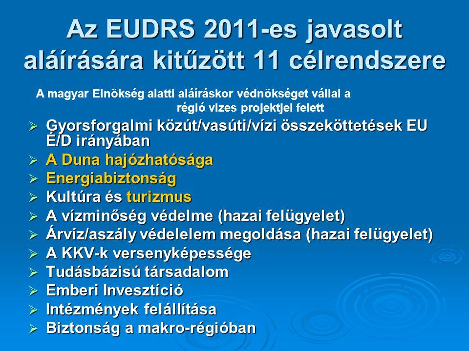 Az EUDRS 2011-es javasolt aláírására kitűzött 11 célrendszere  Gyorsforgalmi közút/vasúti/vízi összeköttetések EU É/D irányában  A Duna hajózhatóság