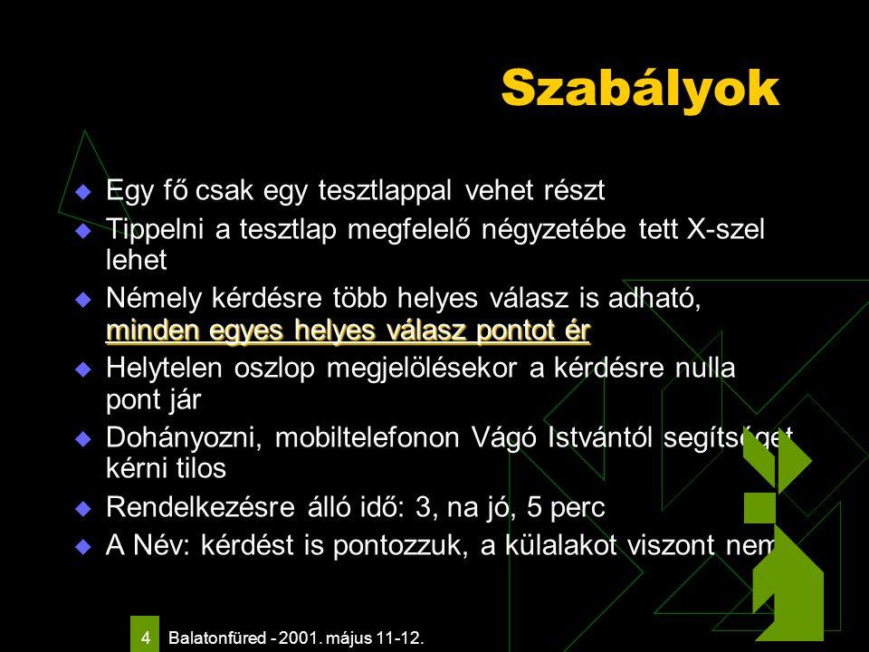 Balatonfüred - 2001.május 11-12. 15 Kérdőívek beadása  Nevedet ráírtad.