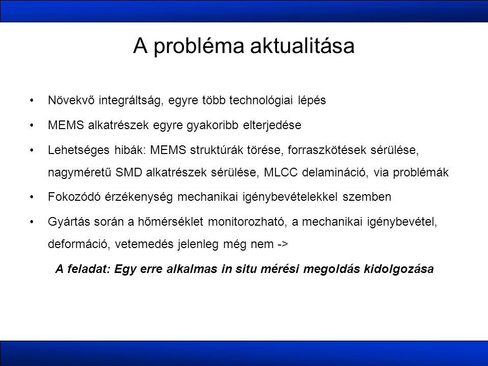 A probléma aktualitása Növekvő integráltság, egyre több technológiai lépés MEMS alkatrészek egyre gyakoribb elterjedése Lehetséges hibák: MEMS struktú