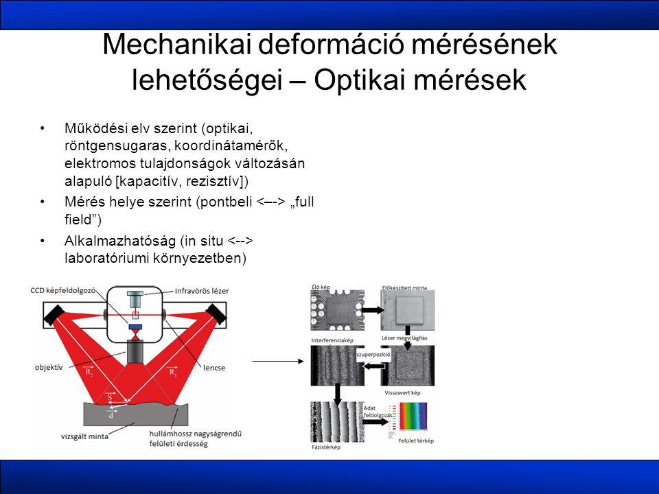Mechanikai deformáció mérésének lehetőségei – Optikai mérések Működési elv szerint (optikai, röntgensugaras, koordinátamérők, elektromos tulajdonságok