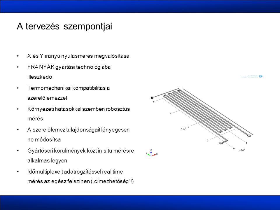 A tervezés szempontjai X és Y irányú nyúlásmérés megvalósítása FR4 NYÁK gyártási technológiába illeszkedő Termomechanikai kompatibilitás a szerelőleme