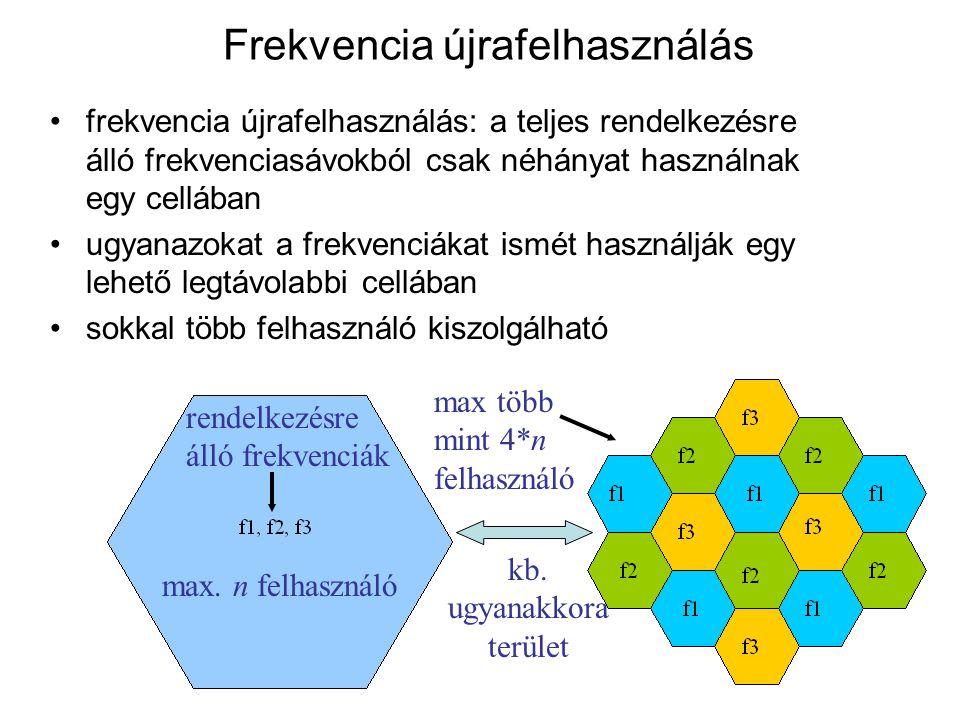 Frekvencia újrafelhasználás frekvencia újrafelhasználás: a teljes rendelkezésre álló frekvenciasávokból csak néhányat használnak egy cellában ugyanazo