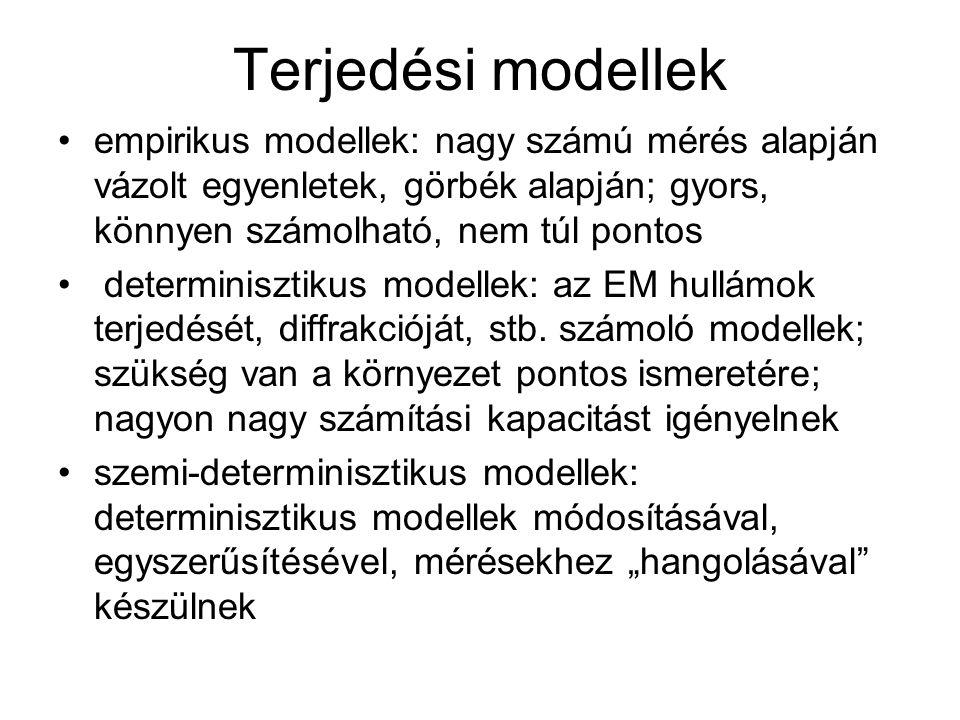 Terjedési modellek empirikus modellek: nagy számú mérés alapján vázolt egyenletek, görbék alapján; gyors, könnyen számolható, nem túl pontos determinisztikus modellek: az EM hullámok terjedését, diffrakcióját, stb.