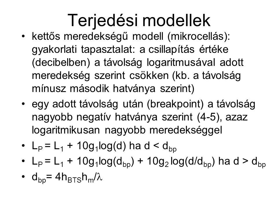 Terjedési modellek kettős meredekségű modell (mikrocellás): gyakorlati tapasztalat: a csillapítás értéke (decibelben) a távolság logaritmusával adott meredekség szerint csökken (kb.