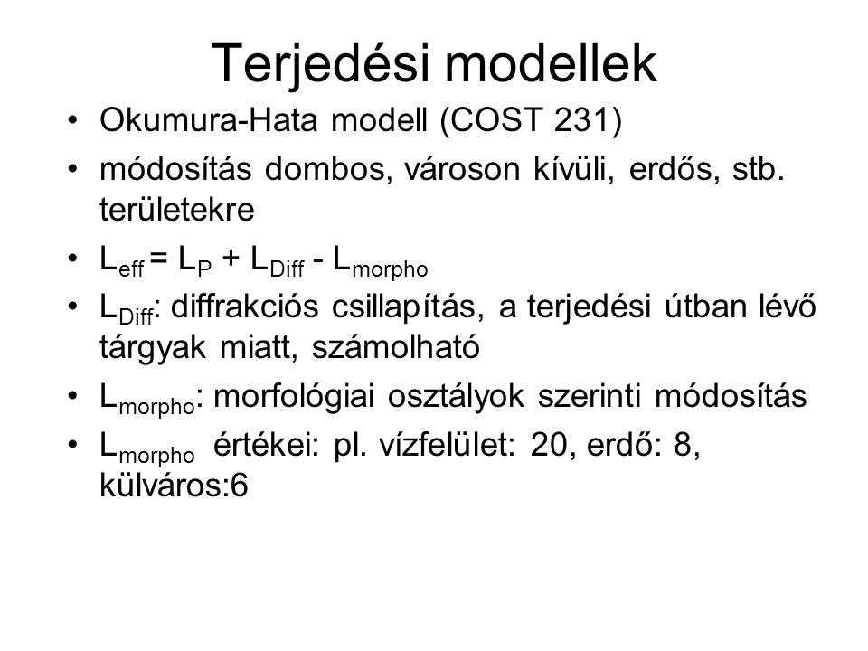 Terjedési modellek Okumura-Hata modell (COST 231) módosítás dombos, városon kívüli, erdős, stb.