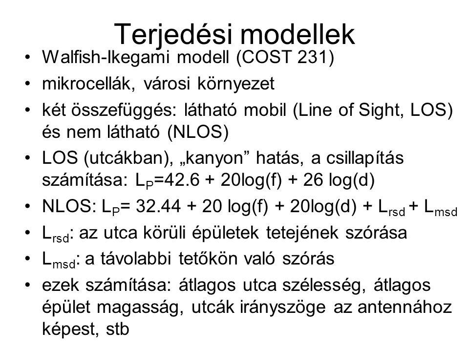 """Terjedési modellek Walfish-Ikegami modell (COST 231) mikrocellák, városi környezet két összefüggés: látható mobil (Line of Sight, LOS) és nem látható (NLOS) LOS (utcákban), """"kanyon hatás, a csillapítás számítása: L P =42.6 + 20log(f) + 26 log(d) NLOS: L P = 32.44 + 20 log(f) + 20log(d) + L rsd + L msd L rsd : az utca körüli épületek tetejének szórása L msd : a távolabbi tetőkön való szórás ezek számítása: átlagos utca szélesség, átlagos épület magasság, utcák irányszöge az antennához képest, stb"""