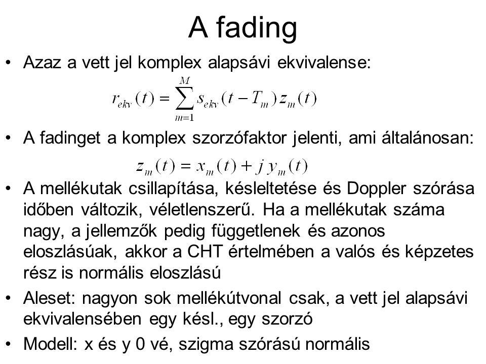 A fading Azaz a vett jel komplex alapsávi ekvivalense: A fadinget a komplex szorzófaktor jelenti, ami általánosan: A mellékutak csillapítása, késlelte