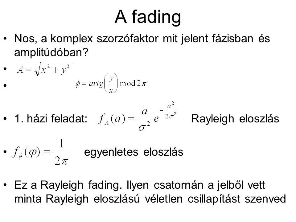 A fading Nos, a komplex szorzófaktor mit jelent fázisban és amplitúdóban? 1. házi feladat: Rayleigh eloszlás egyenletes eloszlás Ez a Rayleigh fading.