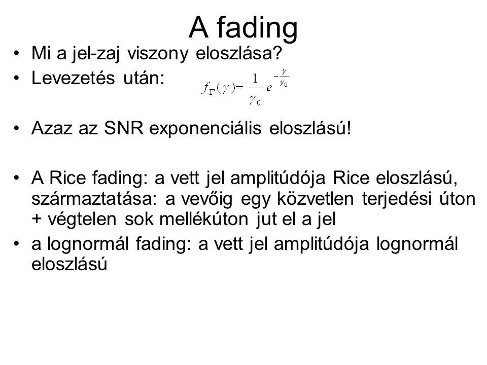 A fading Mi a jel-zaj viszony eloszlása? Levezetés után: Azaz az SNR exponenciális eloszlású! A Rice fading: a vett jel amplitúdója Rice eloszlású, sz