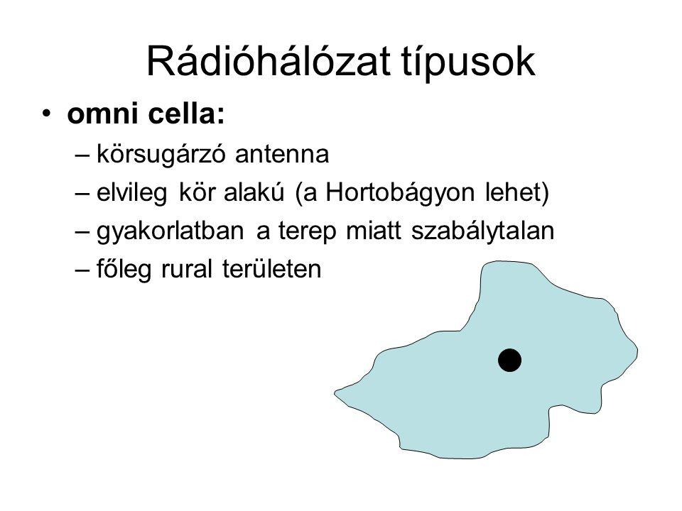 Rádióhálózat típusok omni cella: –körsugárzó antenna –elvileg kör alakú (a Hortobágyon lehet) –gyakorlatban a terep miatt szabálytalan –főleg rural területen