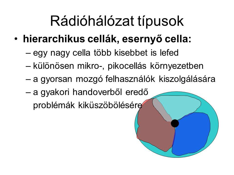 Rádióhálózat típusok hierarchikus cellák, esernyő cella: –egy nagy cella több kisebbet is lefed –különösen mikro-, pikocellás környezetben –a gyorsan mozgó felhasználók kiszolgálására –a gyakori handoverből eredő problémák kiküszöbölésére