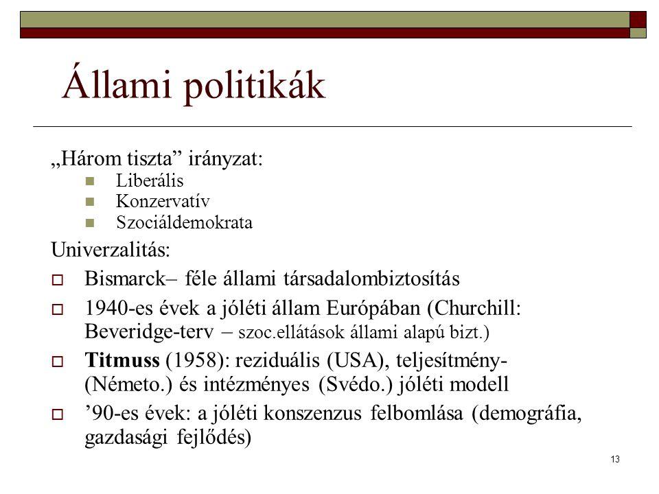 """13 Állami politikák """"Három tiszta"""" irányzat: Liberális Konzervatív Szociáldemokrata Univerzalitás:  Bismarck– féle állami társadalombiztosítás  1940"""