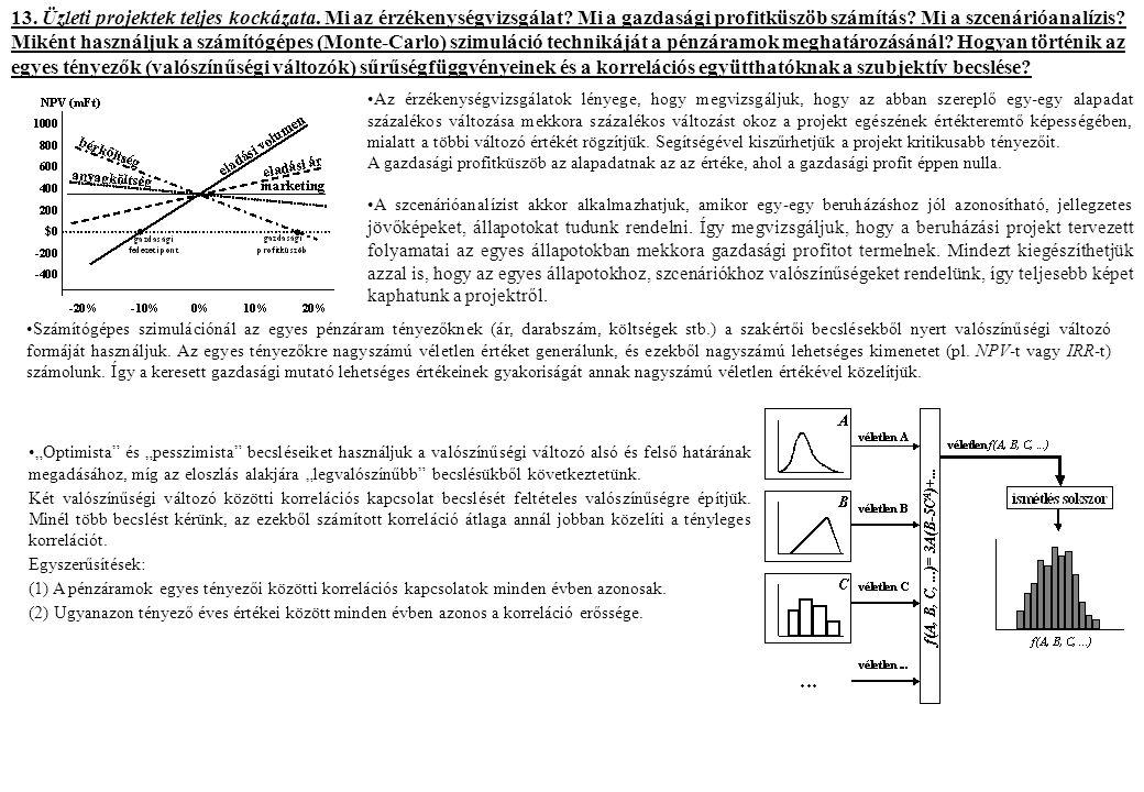 13. Üzleti projektek teljes kockázata. Mi az érzékenységvizsgálat? Mi a gazdasági profitküszöb számítás? Mi a szcenárióanalízis? Miként használjuk a s