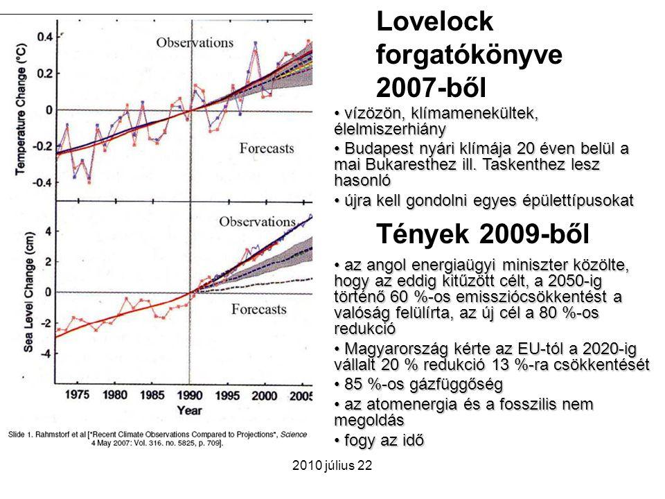 2010 július 22 Lovelock forgatókönyve 2007-ből vízözön, klímamenekültek, élelmiszerhiány vízözön, klímamenekültek, élelmiszerhiány Budapest nyári klím