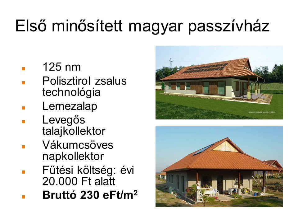 Első minősített magyar passzívház 125 nm Polisztirol zsalus technológia Lemezalap Levegős talajkollektor Vákumcsöves napkollektor Fűtési költség: évi